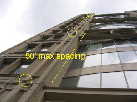 Minimum vertical spacing intermittent stabilization layout
