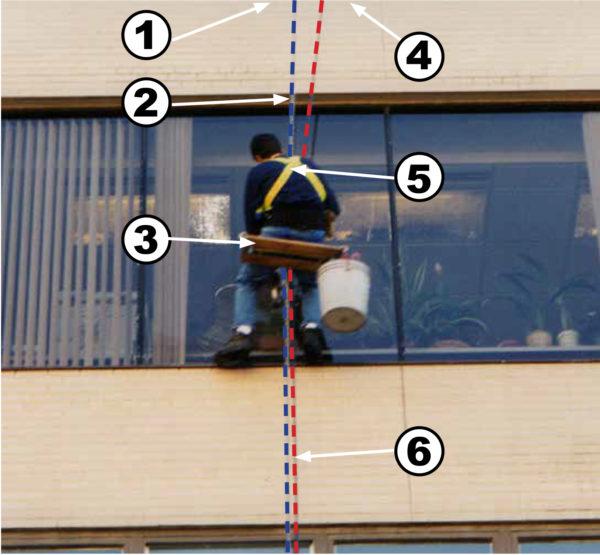 Rope Descent System